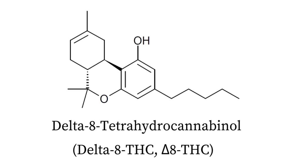 delta 8 thc illustrated